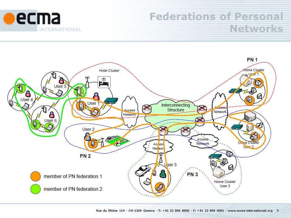 Rue du Rhône 114 - CH-1204 Geneva - T: +41 22 849 6000 - F: +41 22 849 6001 - www.ecma-international.org 5 Federations of Personal Networks