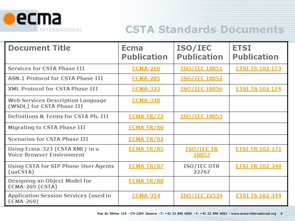 CSTA Standards Documents Document TitleEcma Publication ISO/IEC Publication ETSI Publication Services for CSTA Phase IIIECMA-269ISO/IEC 18051ETSI TS 1