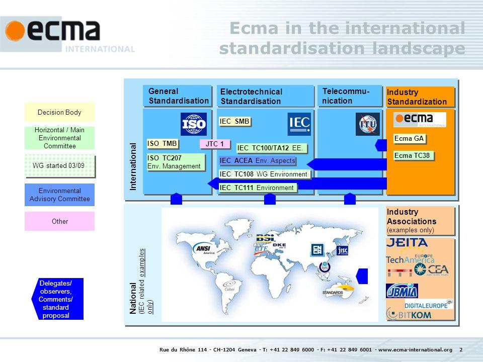 Rue du Rhône 114 - CH-1204 Geneva - T: +41 22 849 6000 - F: +41 22 849 6001 - www.ecma-international.org 3 TC38 liaisons with other standardisation bodies and cooperation TC38 Cooperation with governmental organisations Liaisons with other standardization bodies JTC 1/SC 28 Home of chemical emission standard ISO/IEC 28360 (equivalent to ECMA-328)ECMA-328 TC 100 TA12 Energy Efficiency TC108 WG Environment Using ECMA-341Using ECMA-341, ECMA-383.ECMA-383 TC 111 ECD, definitions Observer of TC38 TG2 for development of Energy Consumption StandardTC38 TG2 Observer of TC38 TG2 for development of Energy Consumption Standard ECMA-383 Discussion of ECMA-370 and ECMA-328ECMA-370ECMA-328