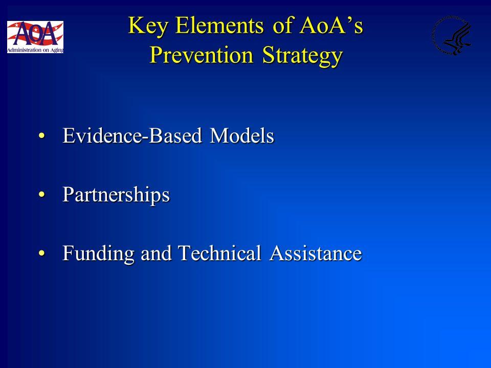 Key Elements of AoAs Prevention Strategy Evidence-Based ModelsEvidence-Based Models PartnershipsPartnerships Funding and Technical AssistanceFunding and Technical Assistance