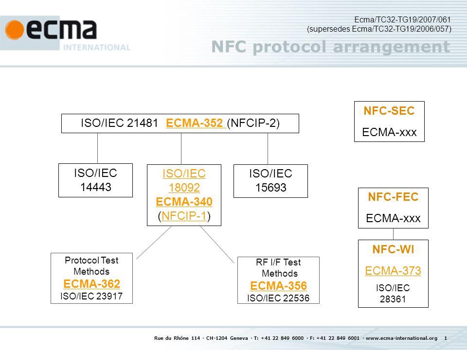 Rue du Rhône 114 - CH-1204 Geneva - T: +41 22 849 6000 - F: +41 22 849 6001 - www.ecma-international.org 1 NFC protocol arrangement ISO/IEC 21481 ECMA-352 (NFCIP-2)ECMA-352 ISO/IEC 18092 ECMA-340 ECMA-340 (NFCIP-1)NFCIP-1 ISO/IEC 14443 ISO/IEC 15693 NFC-WI ECMA-373 ISO/IEC 28361 Ecma/TC32-TG19/2007/061 (supersedes Ecma/TC32-TG19/2006/057) NFC-FEC ECMA-xxx NFC-SEC ECMA-xxx RF I/F Test Methods ECMA-356 ECMA-356 ISO/IEC 22536 Protocol Test Methods ECMA-362 ECMA-362 ISO/IEC 23917