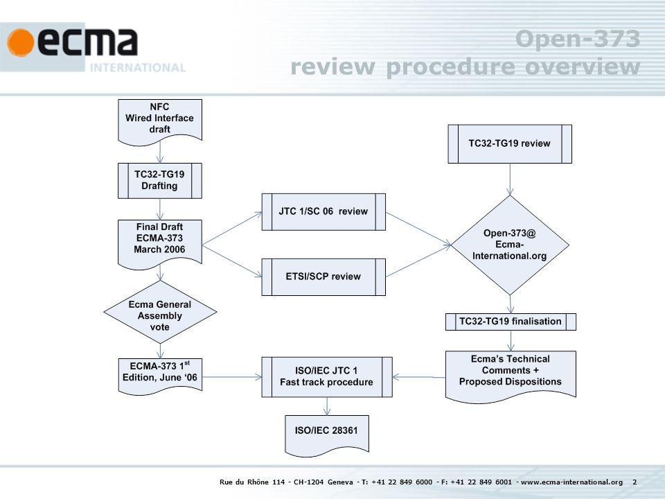 Rue du Rhône 114 - CH-1204 Geneva - T: +41 22 849 6000 - F: +41 22 849 6001 - www.ecma-international.org 2 Open-373 review procedure overview