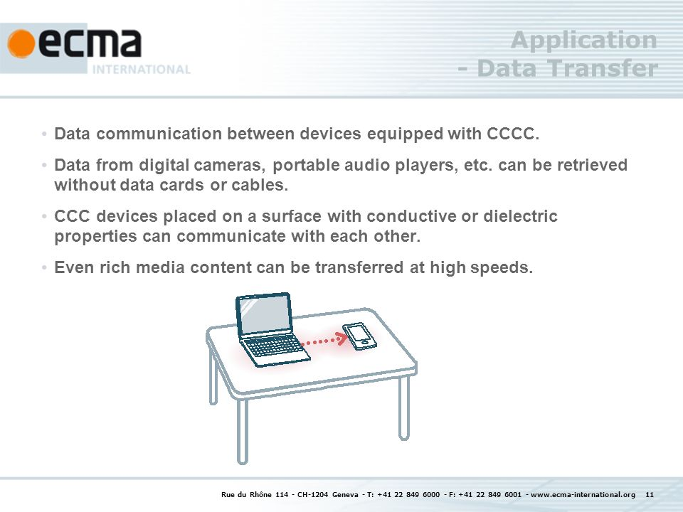 Application - Data Transfer Data communication between devices equipped with CCCC. Data from digital cameras, portable audio players, etc. can be retr