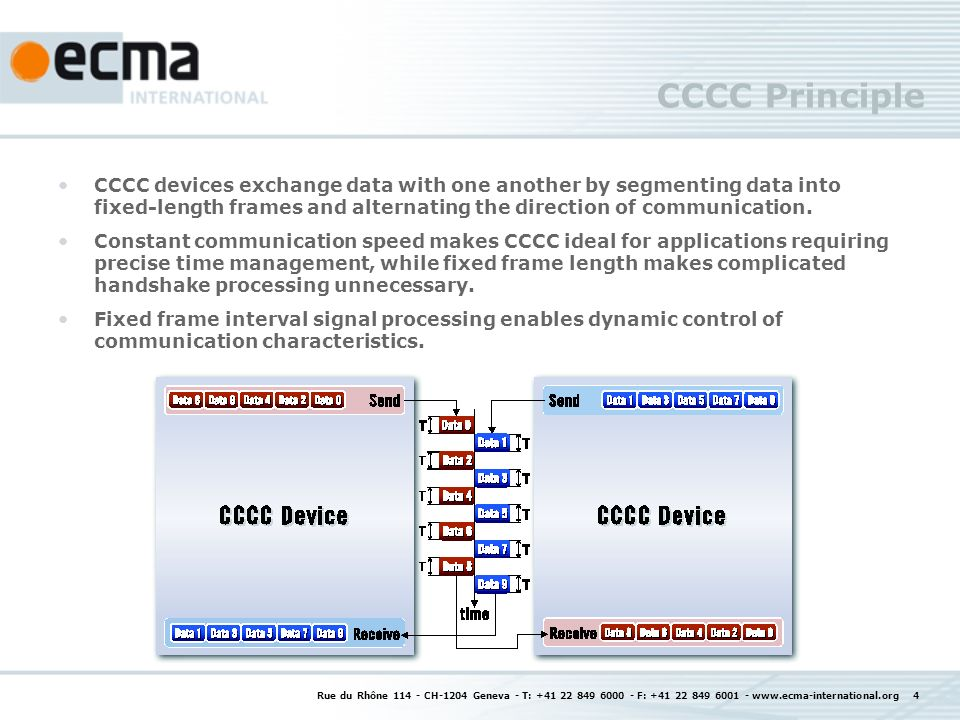 CCCC Principle CCCC devices exchange data with one another by segmenting data into fixed-length frames and alternating the direction of communication.