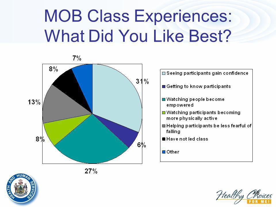 16 MOB Class Experiences: What Did You Like Best