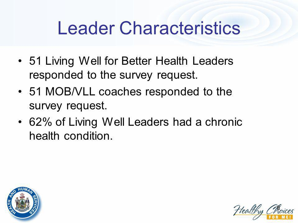 8 Leader Characteristics 51 Living Well for Better Health Leaders responded to the survey request.