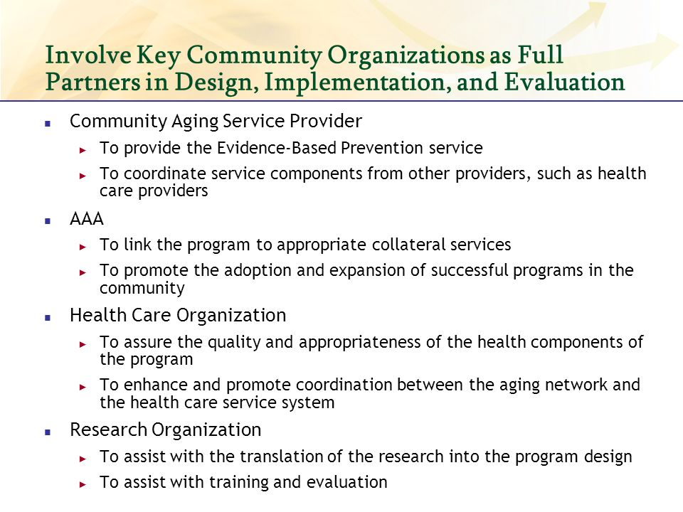 Involve Key Community Organizations as Full Partners in Design, Implementation, and Evaluation Community Aging Service Provider To provide the Evidence-Based Prevention service To coordinate service components from other providers, such as health care providers AAA To link the program to appropriate collateral services To promote the adoption and expansion of successful programs in the community Health Care Organization To assure the quality and appropriateness of the health components of the program To enhance and promote coordination between the aging network and the health care service system Research Organization To assist with the translation of the research into the program design To assist with training and evaluation