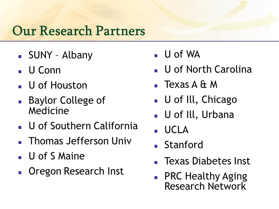 Our Research Partners SUNY – Albany U Conn U of Houston Baylor College of Medicine U of Southern California Thomas Jefferson Univ U of S Maine Oregon Research Inst U of WA U of North Carolina Texas A & M U of Ill, Chicago U of Ill, Urbana UCLA Stanford Texas Diabetes Inst PRC Healthy Aging Research Network