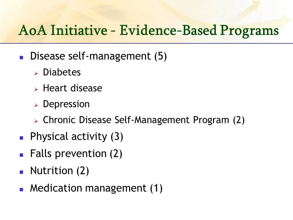 AoA Initiative - Evidence-Based Programs Disease self-management (5) Diabetes Heart disease Depression Chronic Disease Self-Management Program (2) Physical activity (3) Falls prevention (2) Nutrition (2) Medication management (1)