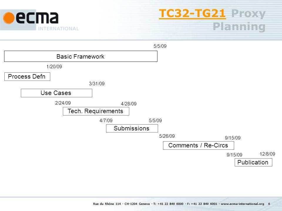 Rue du Rhône 114 - CH-1204 Geneva - T: +41 22 849 6000 - F: +41 22 849 6001 - www.ecma-international.org 6 TC32-TG21TC32-TG21 Proxy Planning 6 Process Defn Use Cases Tech.