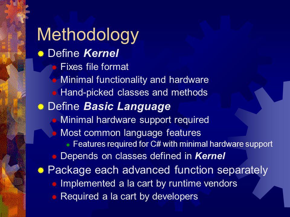 Methodology Define Kernel Fixes file format Minimal functionality and hardware Hand-picked classes and methods Define Basic Language Minimal hardware