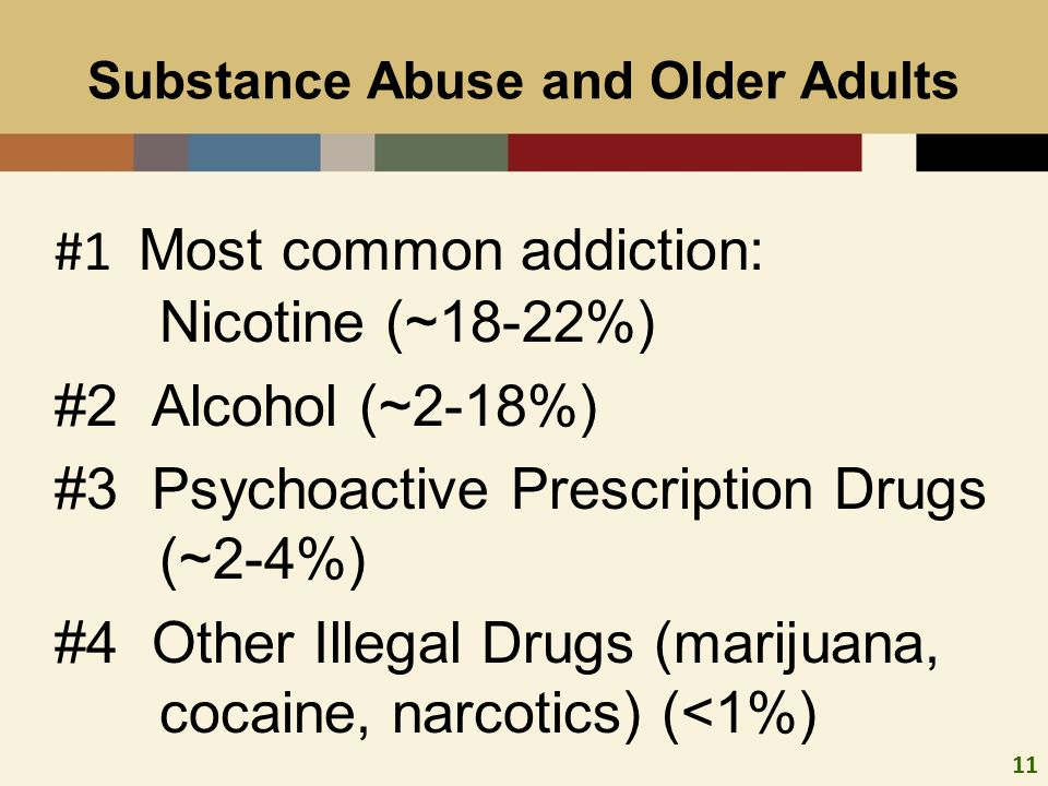 11 Substance Abuse and Older Adults #1 Most common addiction: Nicotine (~18-22%) #2 Alcohol (~2-18%) #3 Psychoactive Prescription Drugs (~2-4%) #4 Oth