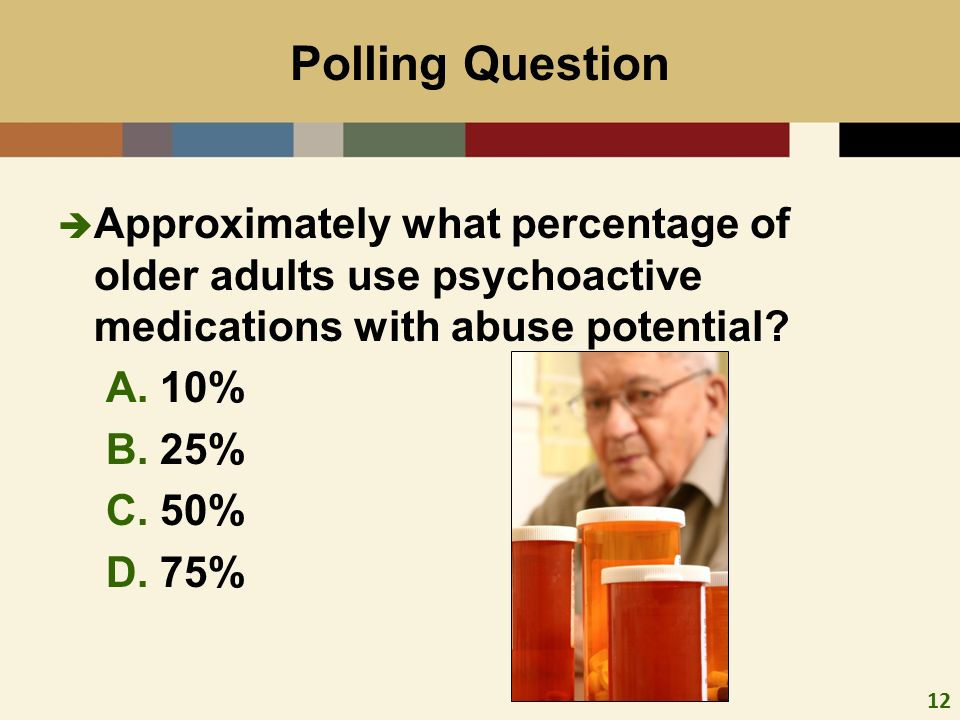 12 Polling Question Approximately what percentage of older adults use psychoactive medications with abuse potential.