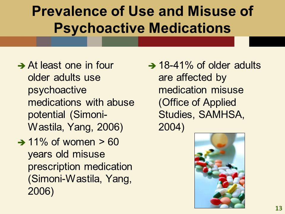 13 At least one in four older adults use psychoactive medications with abuse potential (Simoni- Wastila, Yang, 2006) 11% of women > 60 years old misuse prescription medication (Simoni-Wastila, Yang, 2006) 18-41% of older adults are affected by medication misuse (Office of Applied Studies, SAMHSA, 2004) Prevalence of Use and Misuse of Psychoactive Medications