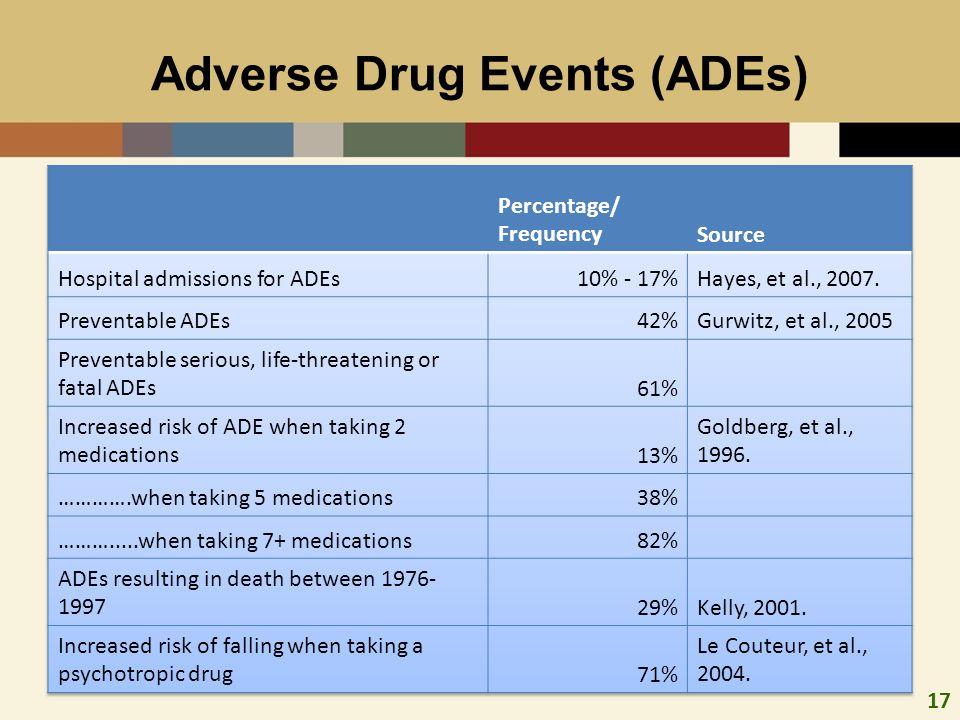 17 Adverse Drug Events (ADEs)