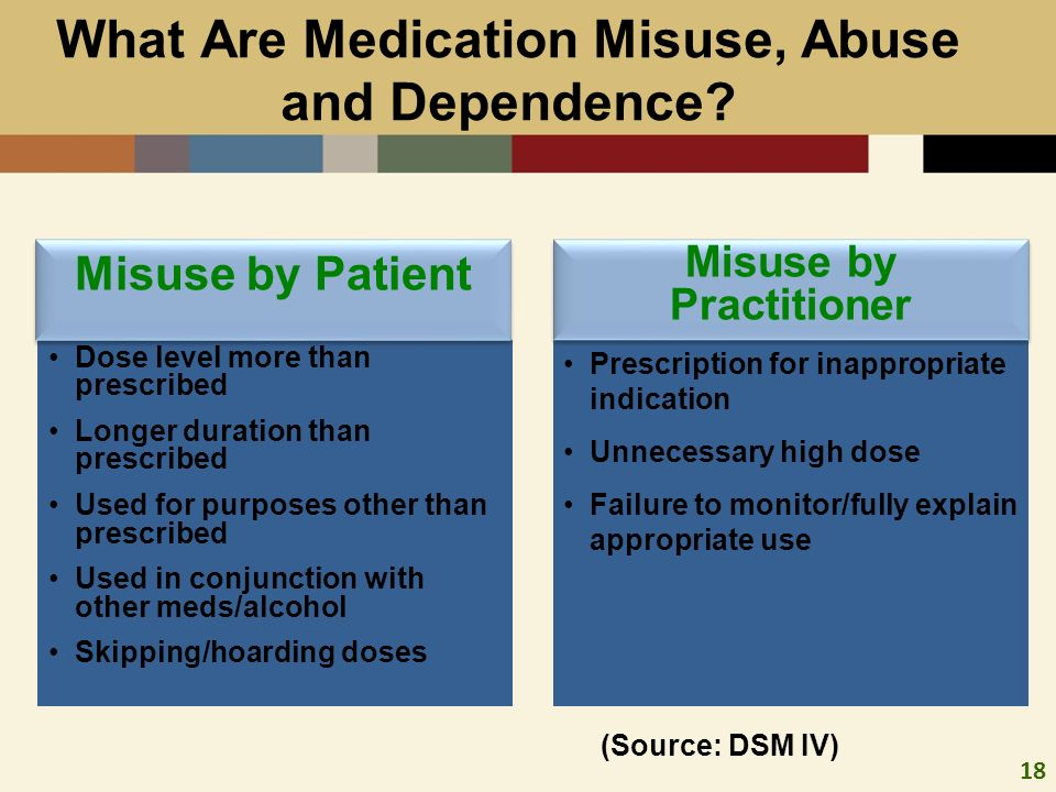 18 What Are Medication Misuse, Abuse and Dependence? Dose level more than prescribed Longer duration than prescribed Used for purposes other than pres