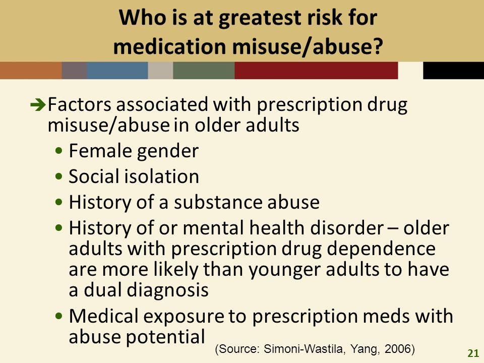 21 Who is at greatest risk for medication misuse/abuse.