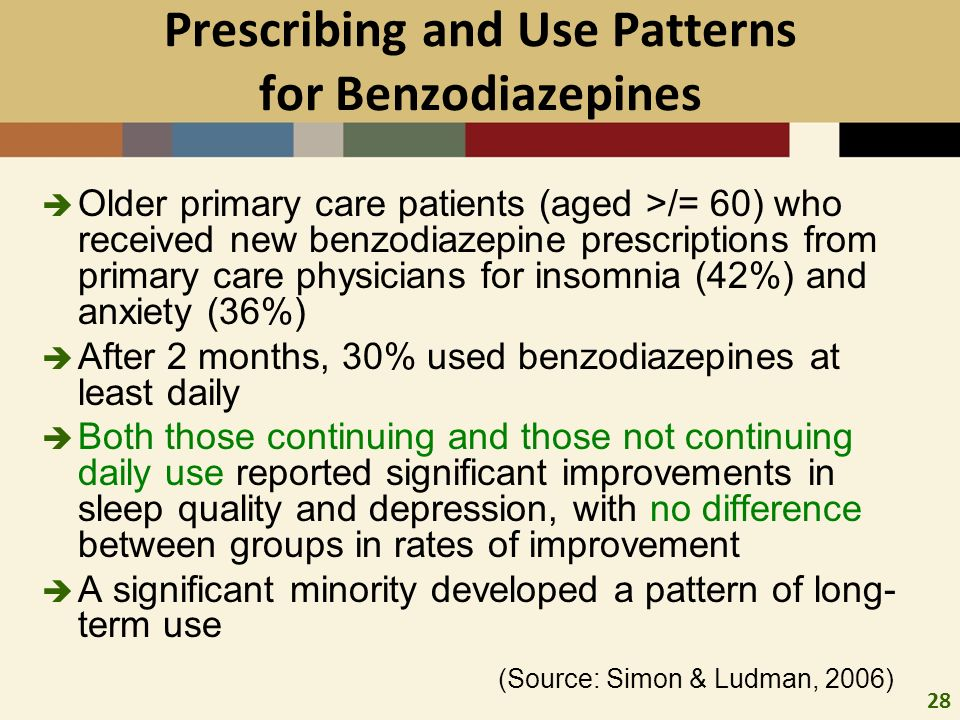 28 Prescribing and Use Patterns for Benzodiazepines Older primary care patients (aged >/= 60) who received new benzodiazepine prescriptions from prima