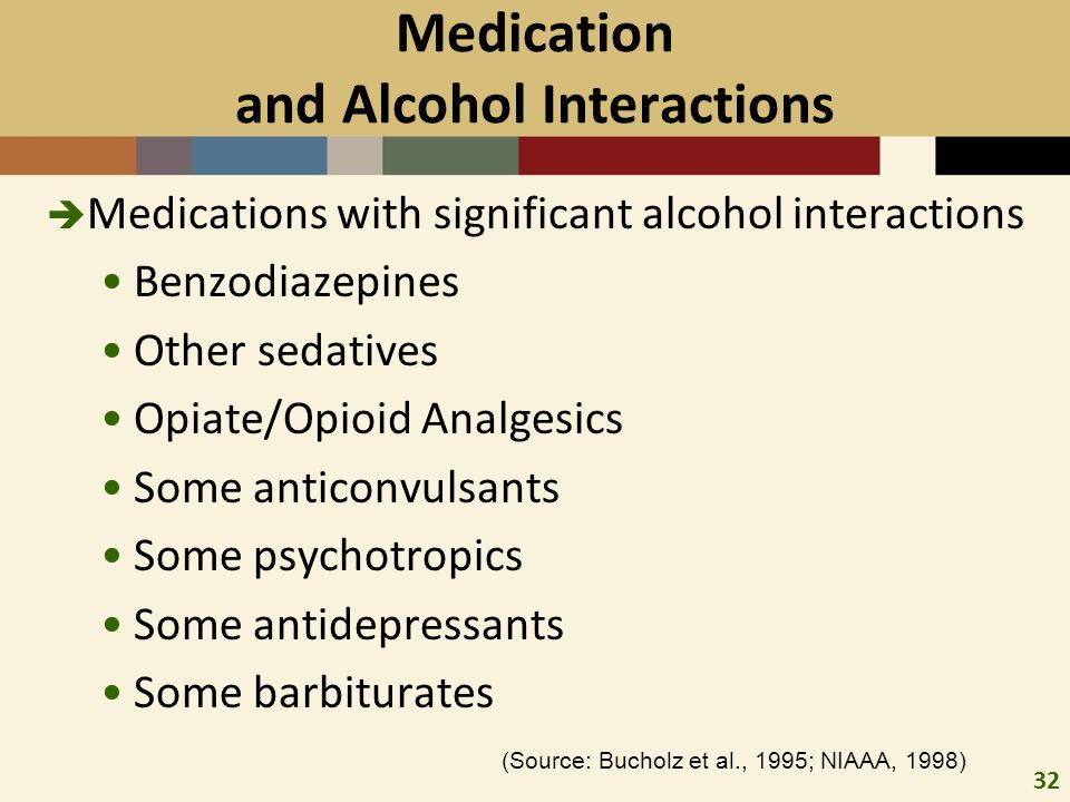 32 Medication and Alcohol Interactions Medications with significant alcohol interactions Benzodiazepines Other sedatives Opiate/Opioid Analgesics Some