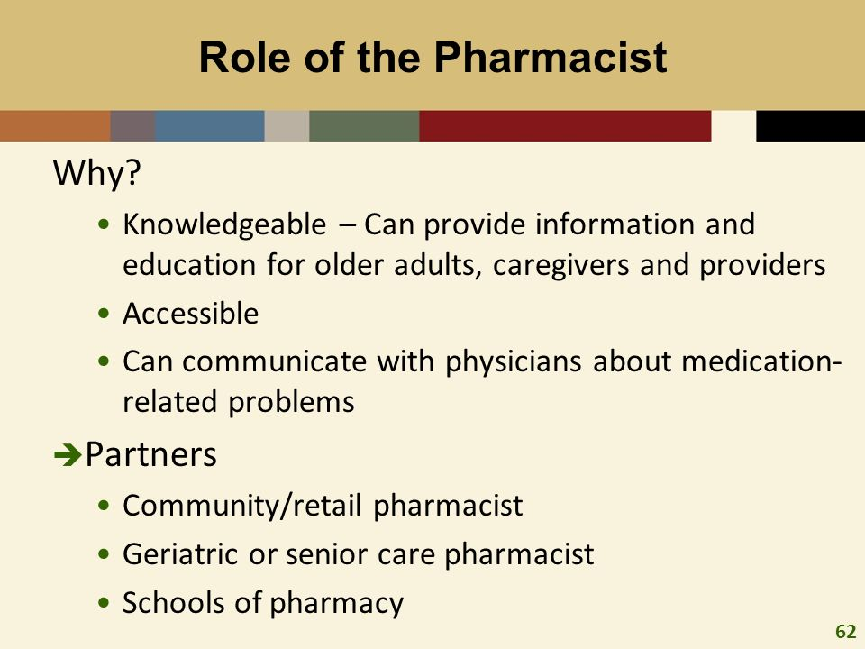 62 Role of the Pharmacist Why.