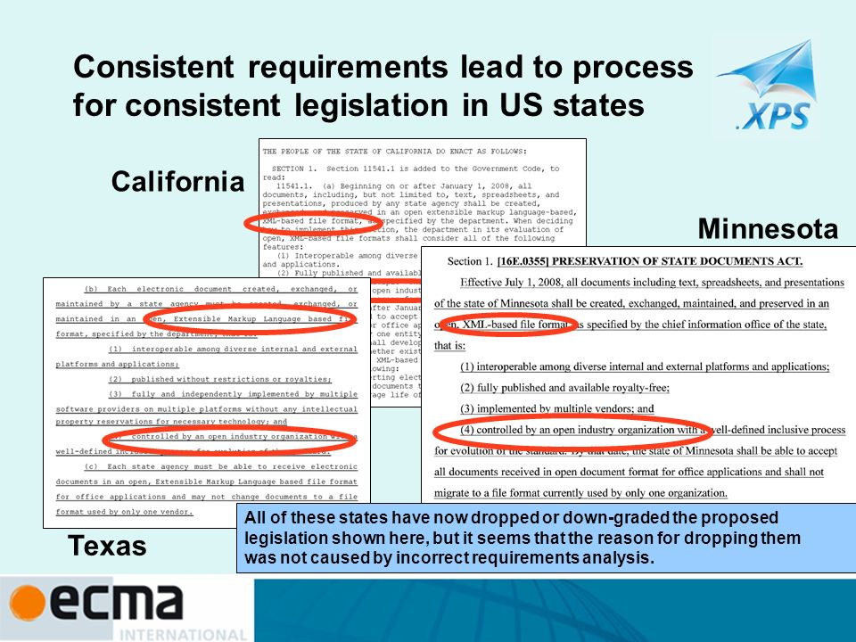 California Consistent requirements lead to process for consistent legislation in US states Minnesota Texas All of these states have now dropped or dow
