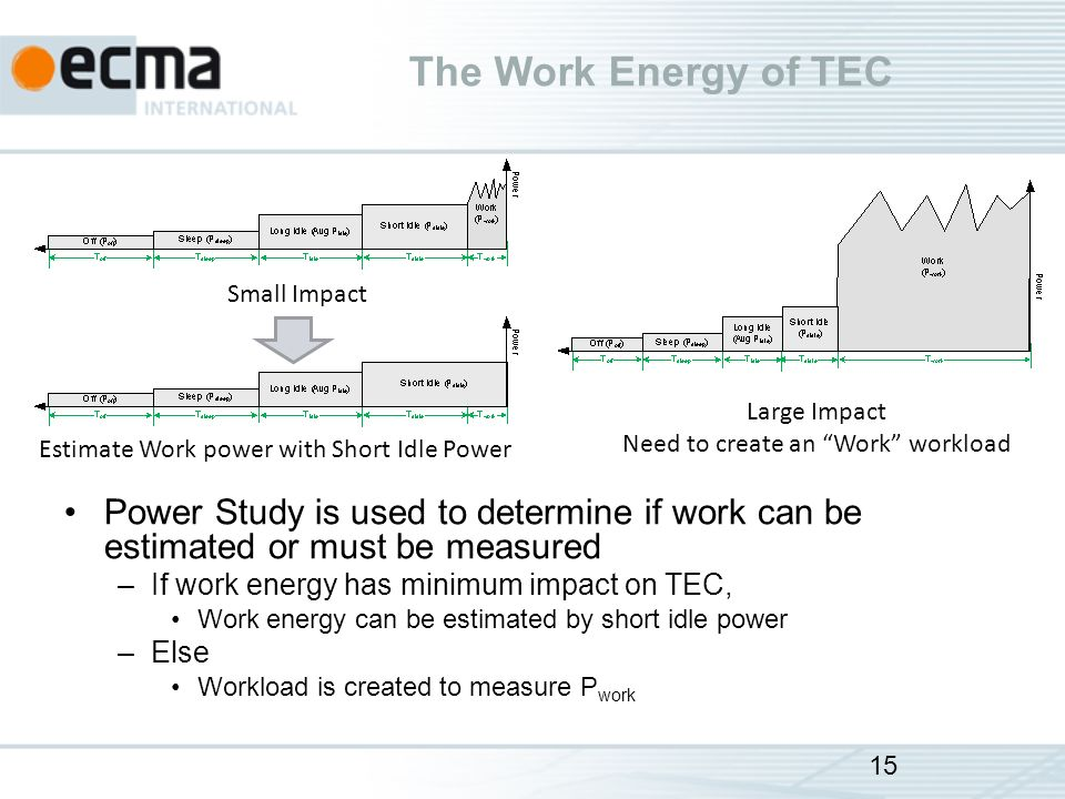 The Work Energy of TEC Power Study is used to determine if work can be estimated or must be measured –If work energy has minimum impact on TEC, Work energy can be estimated by short idle power –Else Workload is created to measure P work Small Impact Large Impact Need to create an Work workload Estimate Work power with Short Idle Power 15