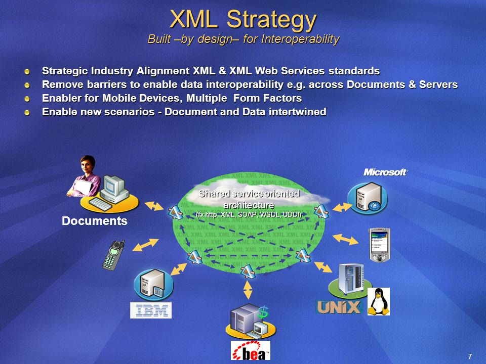 7 Strategic Industry Alignment XML & XML Web Services standards Remove barriers to enable data interoperability e.g.