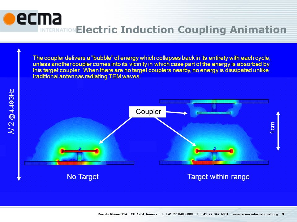 Electric Induction Coupling Animation No Target Target within range λ/ 2 @ 4.48GHz 1cm Coupler Rue du Rhône 114 - CH-1204 Geneva - T: +41 22 849 6000 - F: +41 22 849 6001 - www.ecma-international.org 9 The coupler delivers a bubble of energy which collapses back in its entirety with each cycle, unless another coupler comes into its vicinity in which case part of the energy is absorbed by this target coupler.