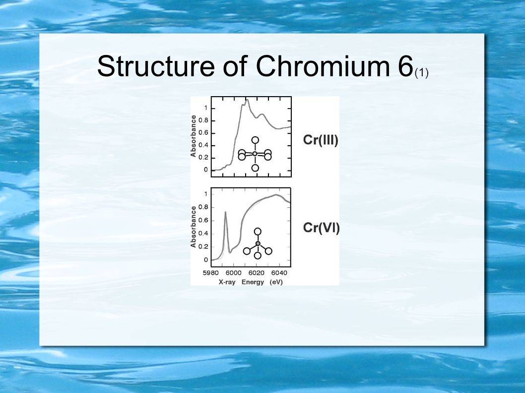Structure of Chromium 6 (1)