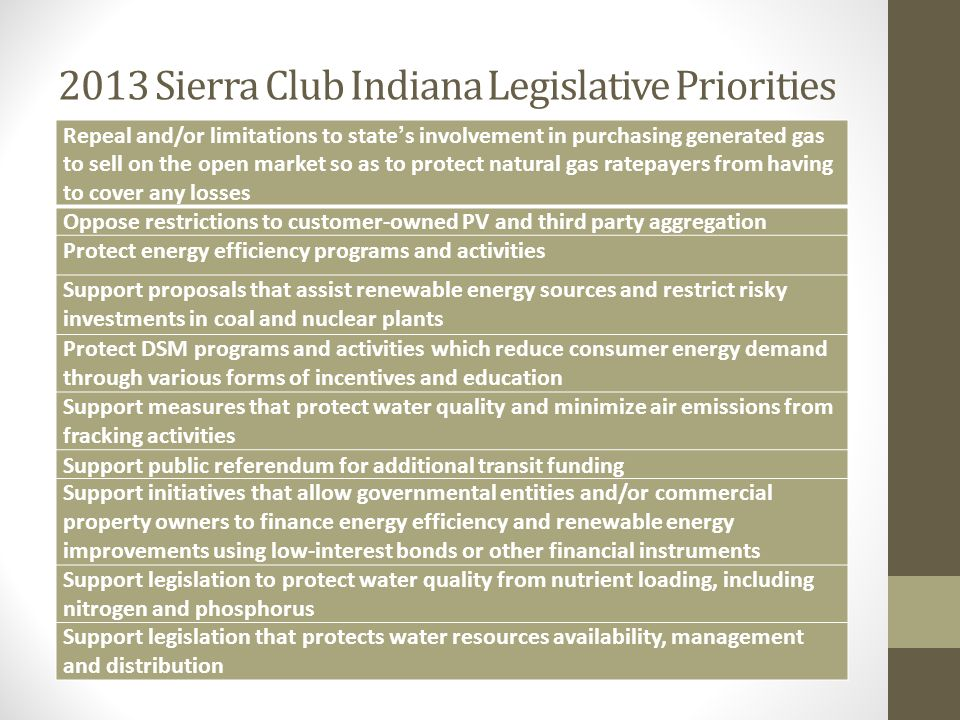 2013 Sierra Club Indiana Legislative Priorities Repeal and/or limitations to states involvement in purchasing generated gas to sell on the open market so as to protect natural gas ratepayers from having to cover any losses Oppose restrictions to customer-owned PV and third party aggregation Protect energy efficiency programs and activities Support proposals that assist renewable energy sources and restrict risky investments in coal and nuclear plants Protect DSM programs and activities which reduce consumer energy demand through various forms of incentives and education Support measures that protect water quality and minimize air emissions from fracking activities Support public referendum for additional transit funding Support initiatives that allow governmental entities and/or commercial property owners to finance energy efficiency and renewable energy improvements using low-interest bonds or other financial instruments Support legislation to protect water quality from nutrient loading, including nitrogen and phosphorus Support legislation that protects water resources availability, management and distribution