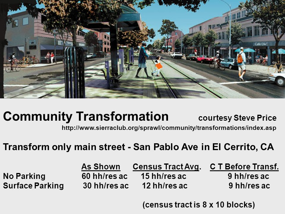 Community Transformation courtesy Steve Price http://www.sierraclub.org/sprawl/community/transformations/index.asp Transform only main street - San Pablo Ave in El Cerrito, CA As Shown Census Tract Avg.