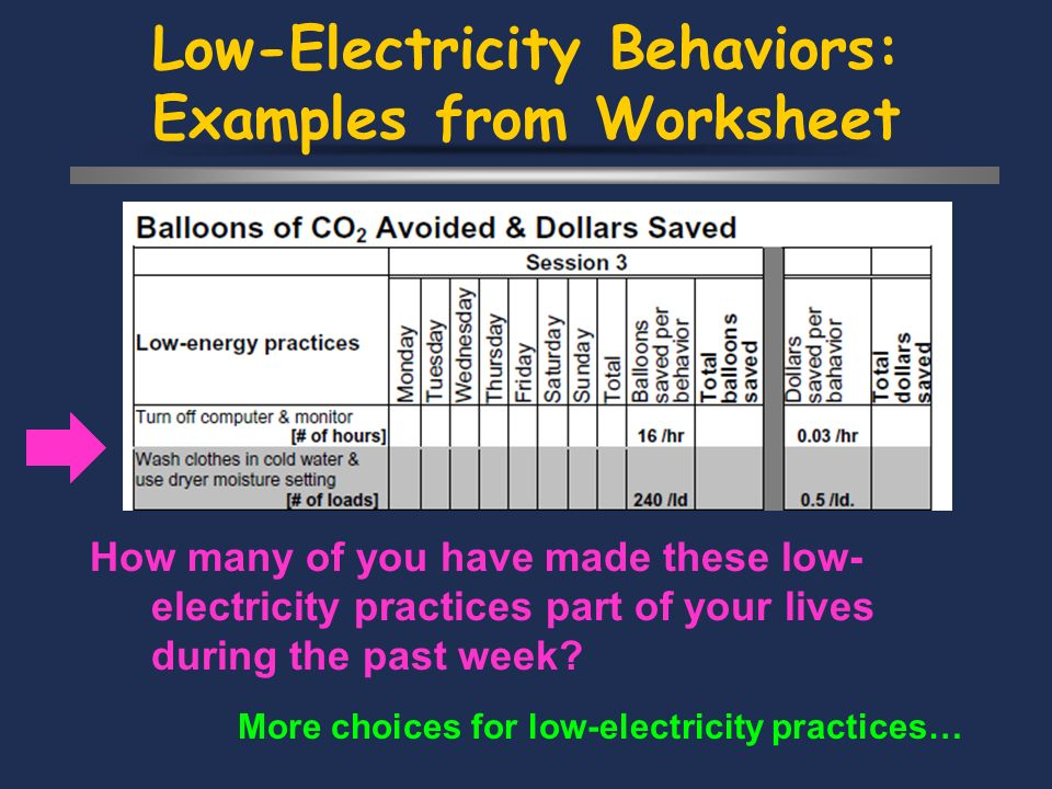 Low-Electricity Behaviors: Examples from Worksheet How many of you have made these low- electricity practices part of your lives during the past week.