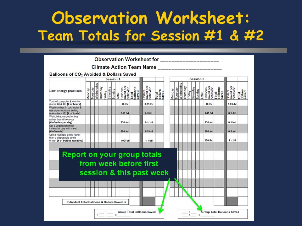 Observation Worksheet: Team Totals for Session #1 & #2 Report on your group totals from week before first session & this past week