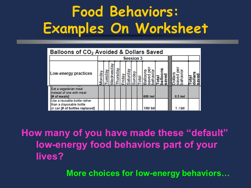 Food Behaviors: Examples On Worksheet How many of you have made these default low-energy food behaviors part of your lives.