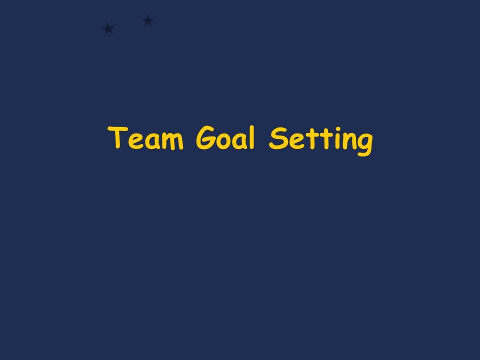 Team Goal Setting
