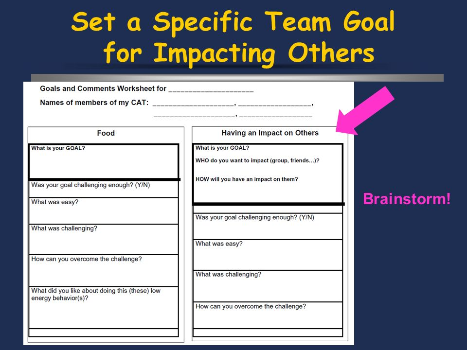 Set a Specific Team Goal for Impacting Others Brainstorm!