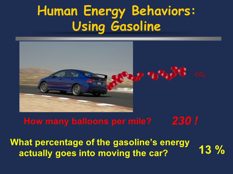 Human Energy Behaviors: Using Gasoline What percentage of the gasolines energy actually goes into moving the car.