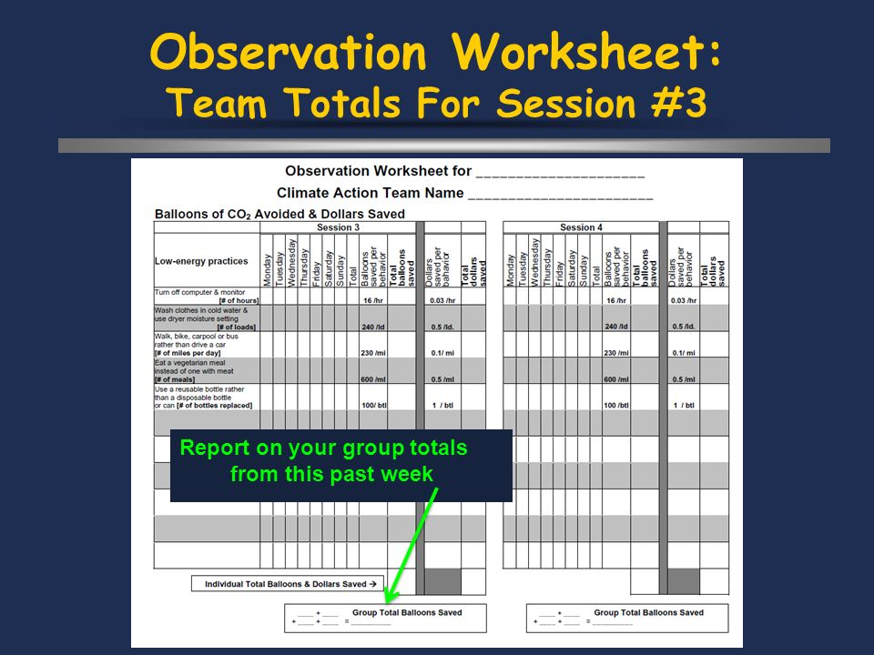 Observation Worksheet: Team Totals For Session #3 Find your individual totals from this past week Report on your group totals from this past week