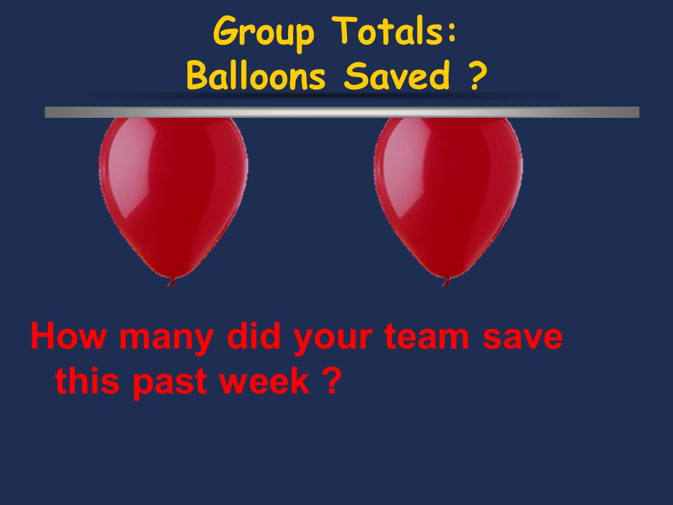 230 1-liter balloons (volume) Group Totals: Balloons Saved .