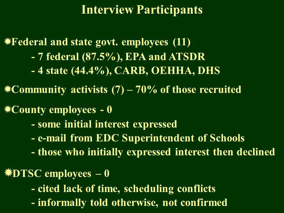 Interview Participants Federal and state govt.