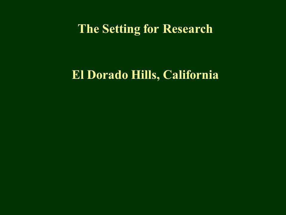 The Setting for Research El Dorado Hills, California