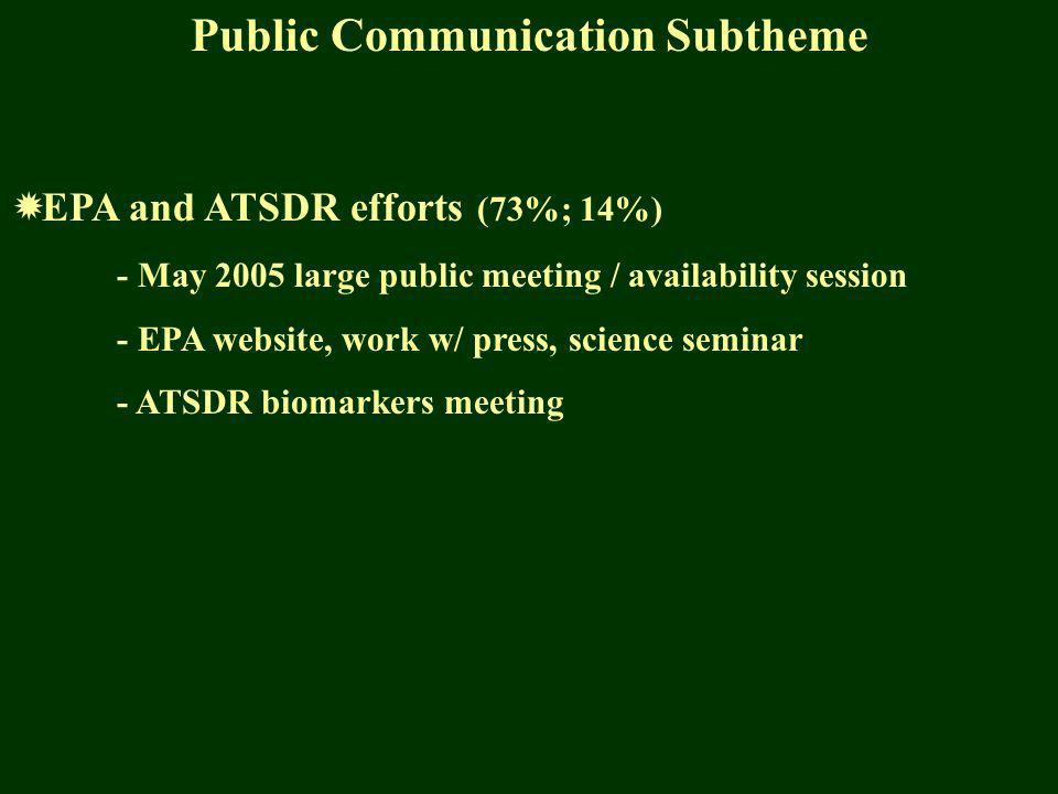Public Communication Subtheme EPA and ATSDR efforts (73%; 14%) - May 2005 large public meeting / availability session - EPA website, work w/ press, science seminar - ATSDR biomarkers meeting