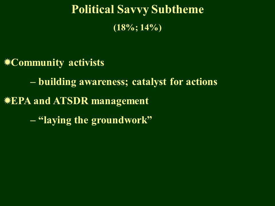 Political Savvy Subtheme (18%; 14%) Community activists – building awareness; catalyst for actions EPA and ATSDR management – laying the groundwork