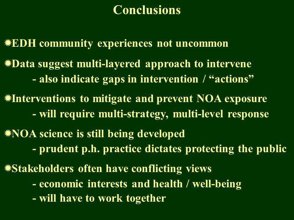 Conclusions EDH community experiences not uncommon Data suggest multi-layered approach to intervene - also indicate gaps in intervention / actions Interventions to mitigate and prevent NOA exposure - will require multi-strategy, multi-level response NOA science is still being developed - prudent p.h.