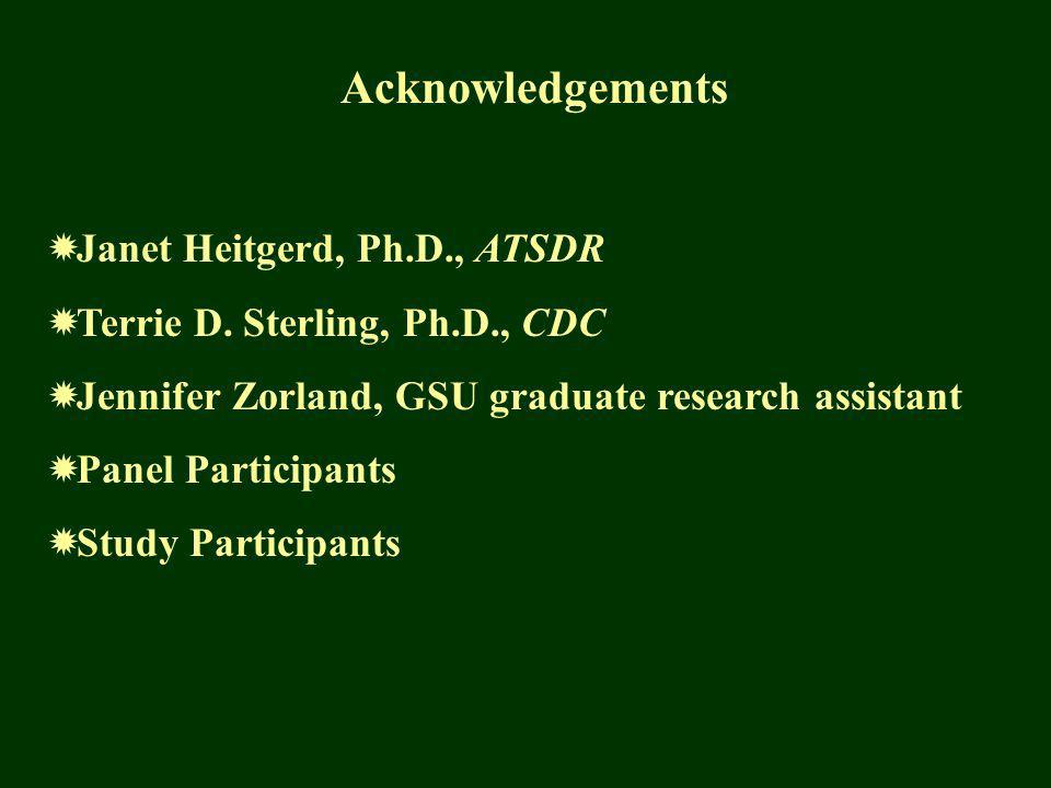 Acknowledgements Janet Heitgerd, Ph.D., ATSDR Terrie D.
