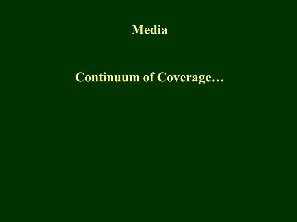 Media Continuum of Coverage…