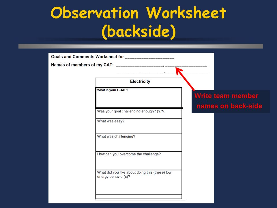 Observation Worksheet (backside) Write team member names on back-side