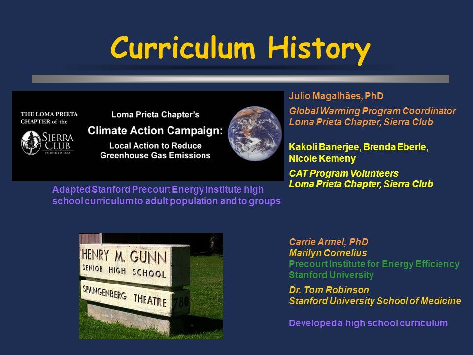 Curriculum History Julio Magalhães, PhD Global Warming Program Coordinator Loma Prieta Chapter, Sierra Club Kakoli Banerjee, Brenda Eberle, Nicole Kem