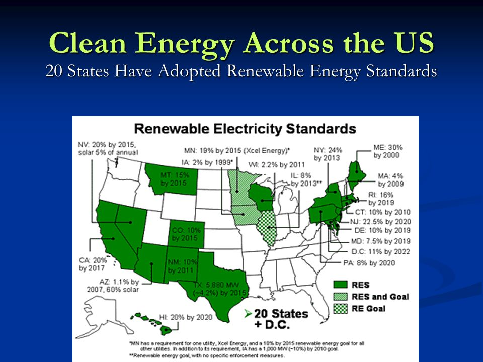 20 States Have Adopted Renewable Energy Standards Clean Energy Across the US