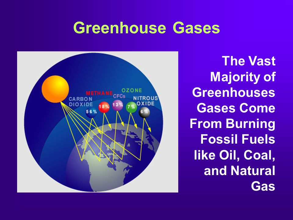Temperature Rises as Greenhouse Gases Increase There is a clear correlation between the level of atmospheric CO2 and temperature.